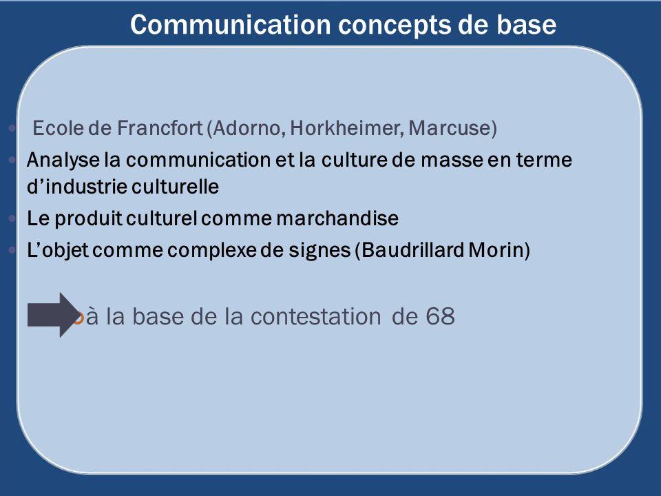 Mastere Communication Organisationnelle - ppt télécharger