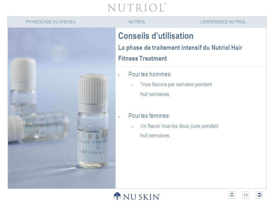 Conseils d'utilisation La phase de traitement intensif du Nutriol Hair Fitness Treatment