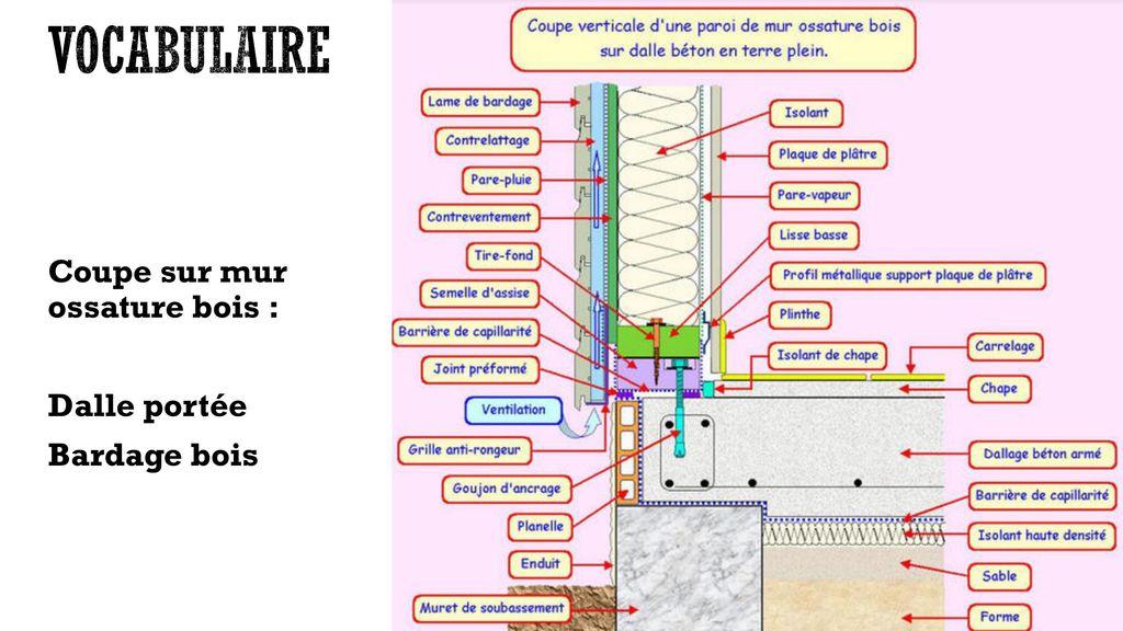 Super CONSTRUCTIONS EN ossature bois - ppt télécharger &CE_17