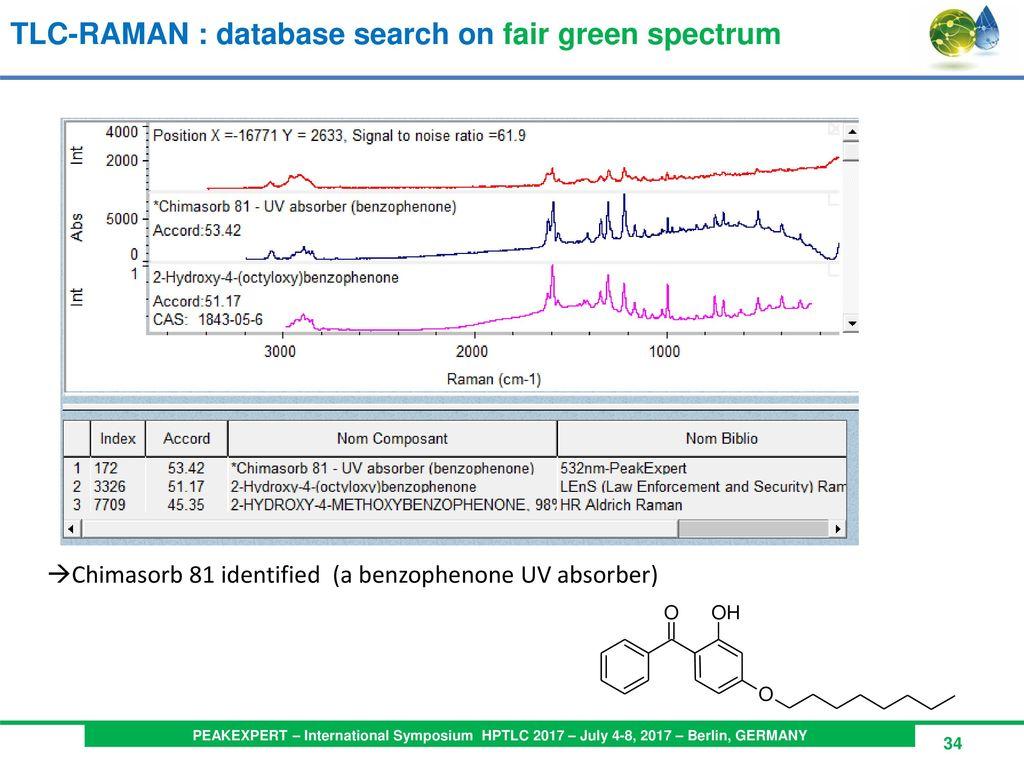 ramam spectrum database