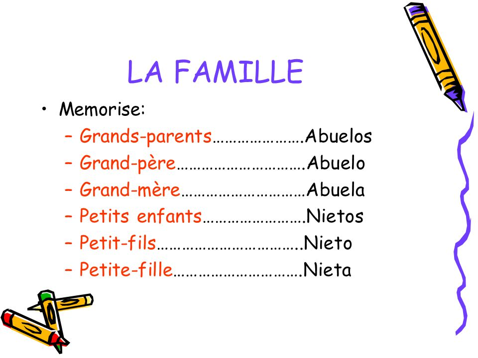 LA FAMILLE Memorise: Grands-parents………………….Abuelos