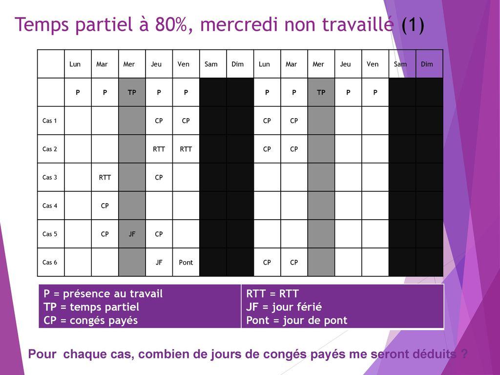 Decoulant De L Accord Oatt Instruction Dg N Du 25 Avril Ppt Telecharger