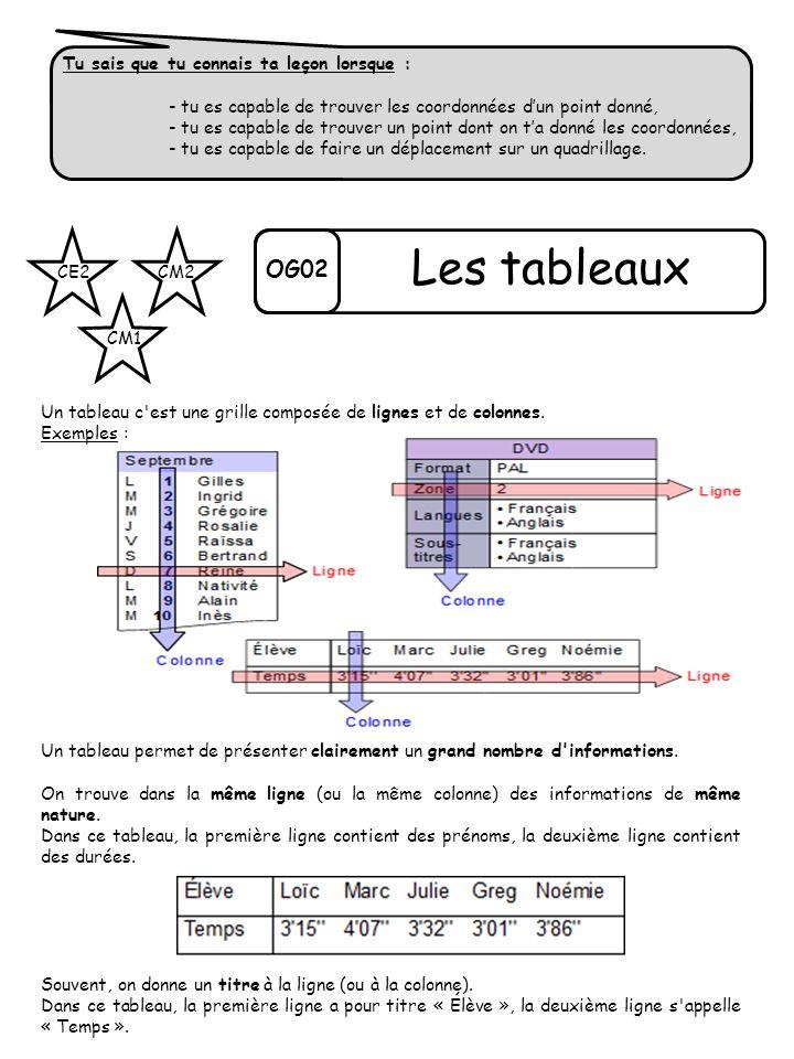 Lire Et Construire Un Tableau Cm – buynose xyz