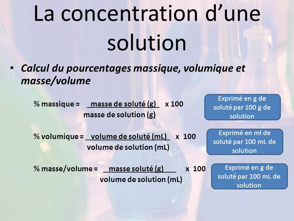La concentration d'une solution