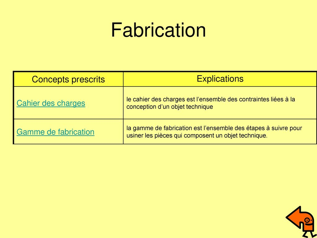 Fabrication Concepts prescrits Explications Cahier des charges
