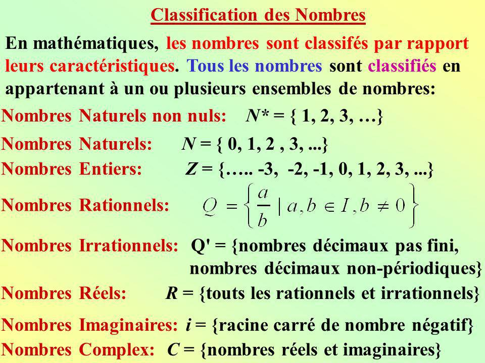 Classification des Nombres