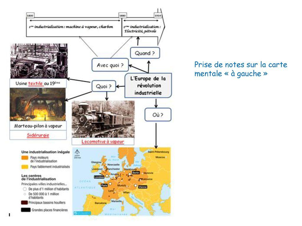 Carte De Leurope Industrielle Au Xixe Siecle.Theme 1 L Europe Et Le Monde Au Xixeme Siecle Ppt Telecharger