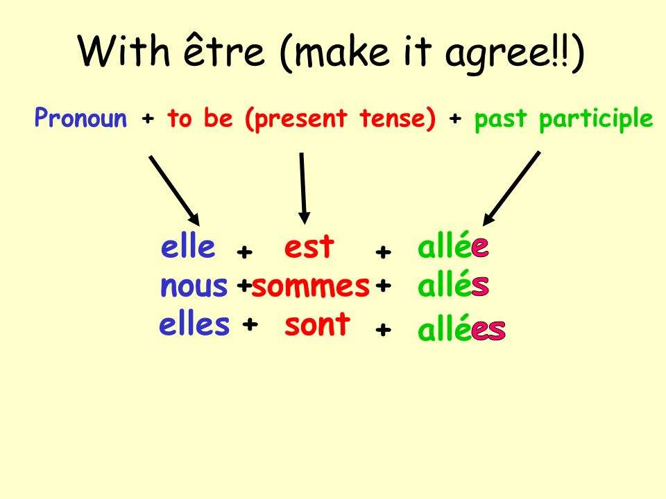 With être (make it agree!!)
