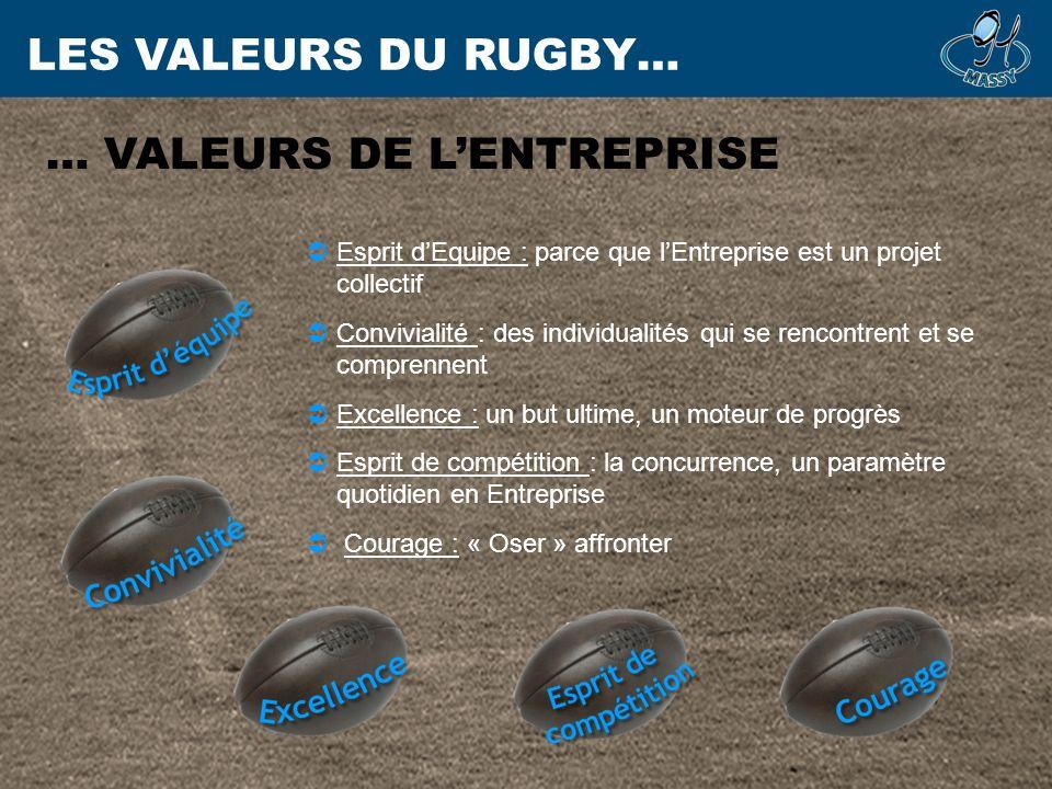rugby club massy essonne ppt t l charger. Black Bedroom Furniture Sets. Home Design Ideas