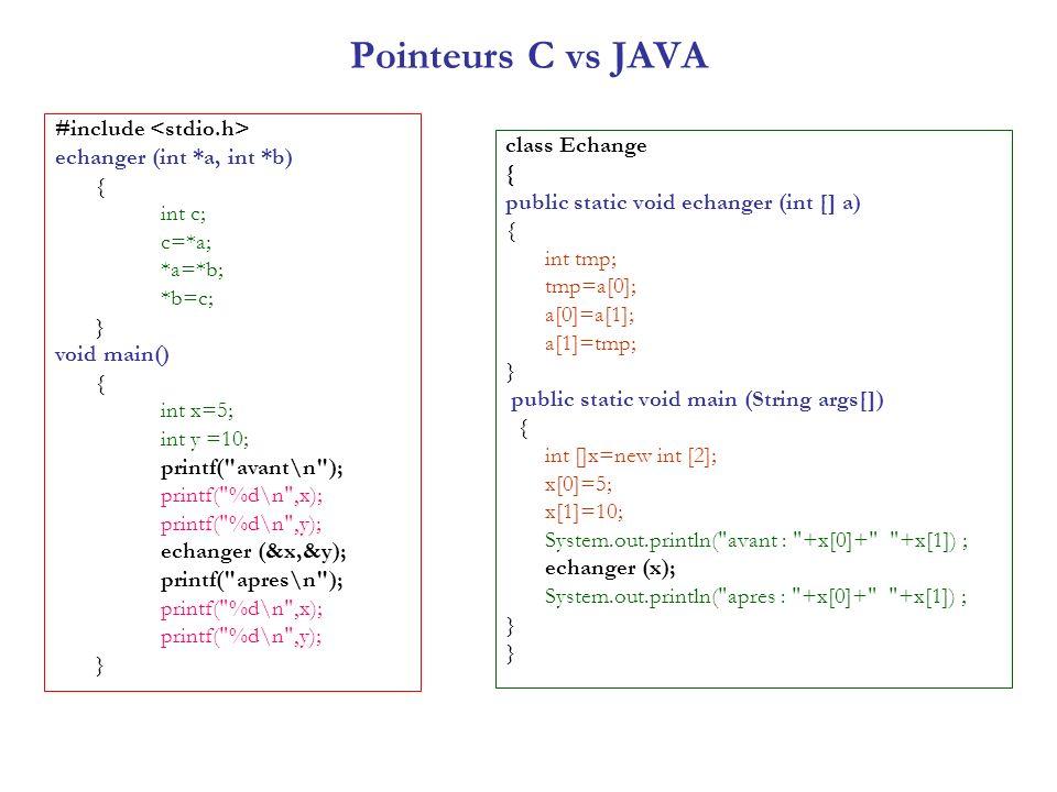 Formation Developpeur Java Introduction A La Programmation En Java
