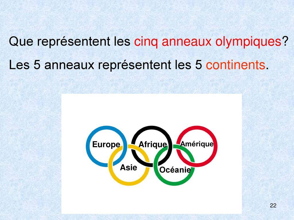 meilleur site expédition de baisse variété de dessins et de couleurs Origine des Jeux olympiques - ppt télécharger