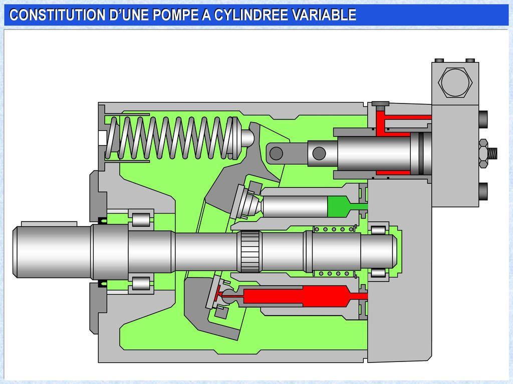 CONSTITUTION D'UNE POMPE A CYLINDREE VARIABLE
