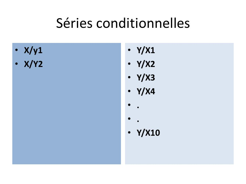 Séries conditionnelles