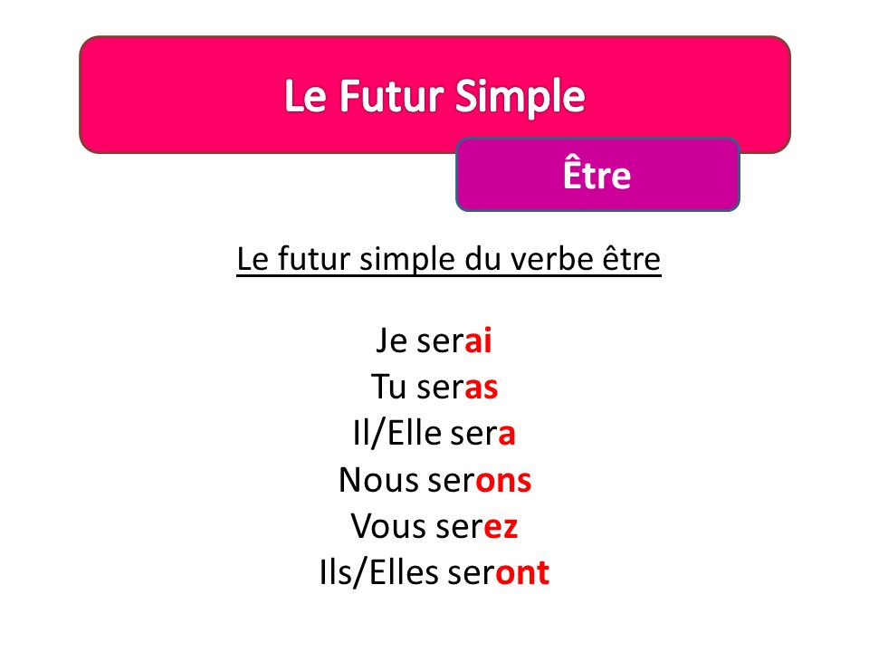 Le futur simple du verbe être