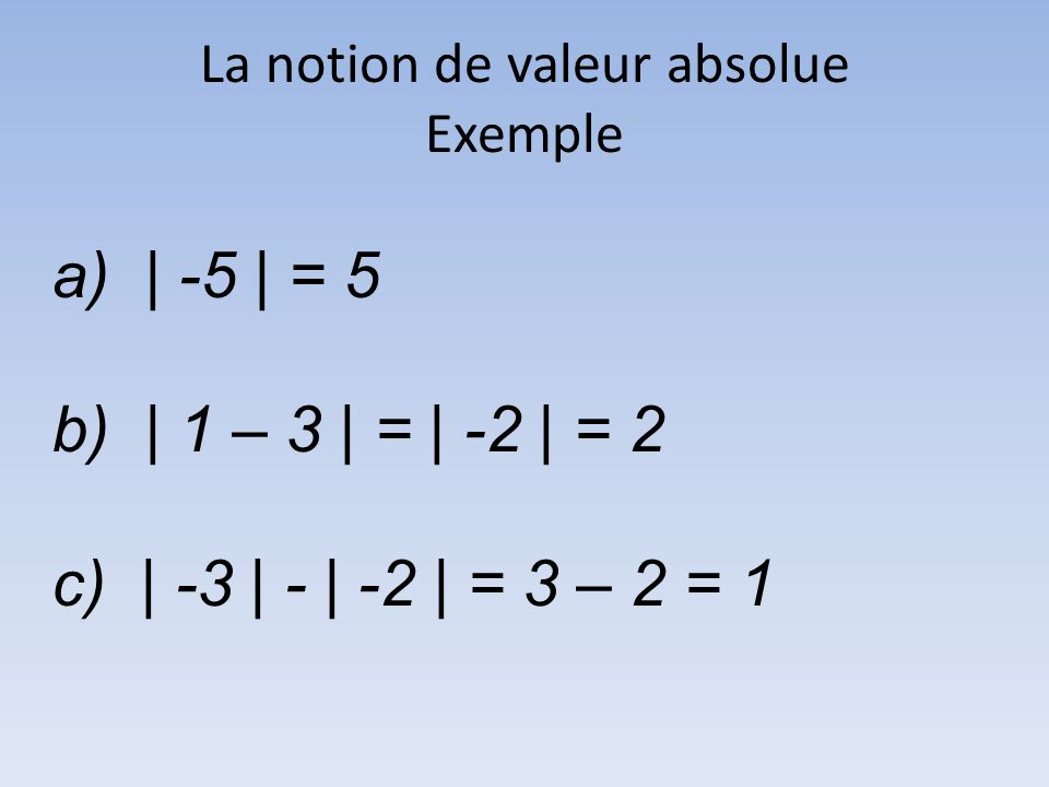 La notion de valeur absolue Exemple