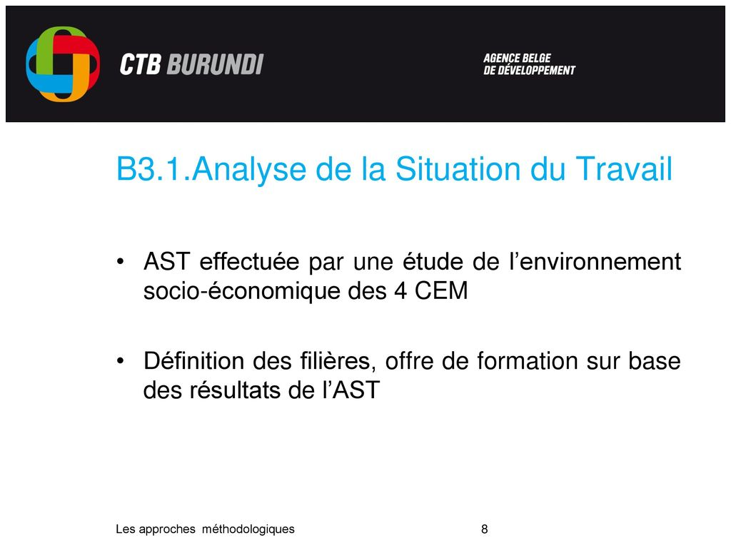 B3.1.Analyse de la Situation du Travail