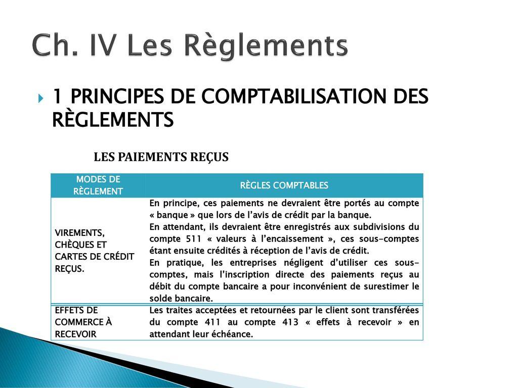 Ch IV Les Rglements 1 PRINCIPES DE COMPTABILISATION DES RGLEMENTS