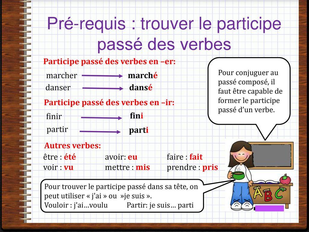 Conjuguer Au Passe Compose Ppt Video Online Telecharger