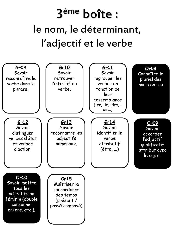 cahier de r u00e9ussite etude de la langue