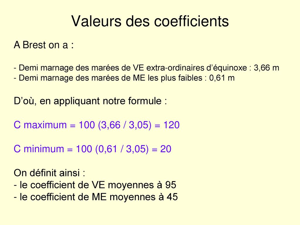 Valeurs des coefficients