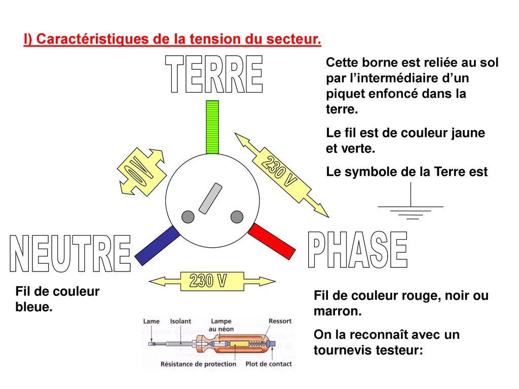 LELECTRICITE DANS LA MAISON Ppt Télécharger - Couleur fil neutre electricite