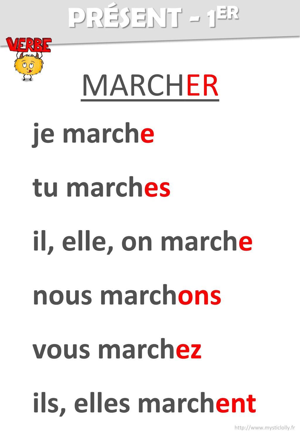 Marcher Je Marche Tu Marches Il Elle On Marche Nous Marchons Ppt Telecharger