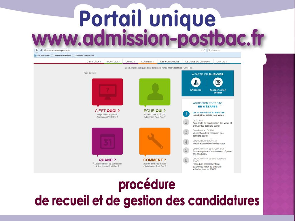 Admission Post Bac Ppt Telecharger