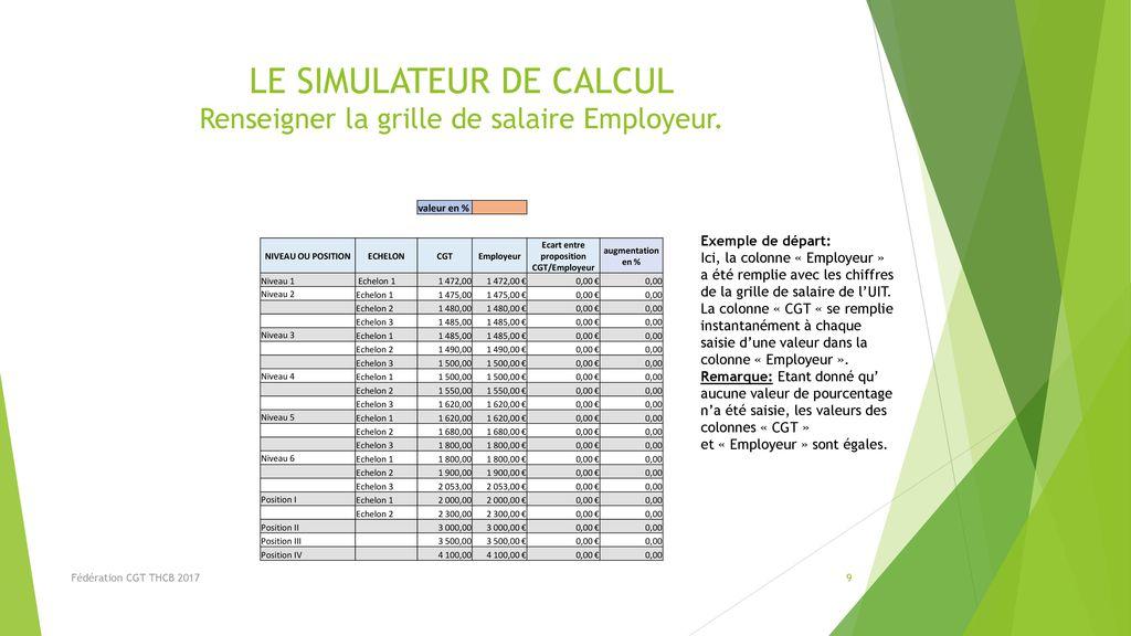 Outils D Aides Aux Syndicats Ppt Telecharger