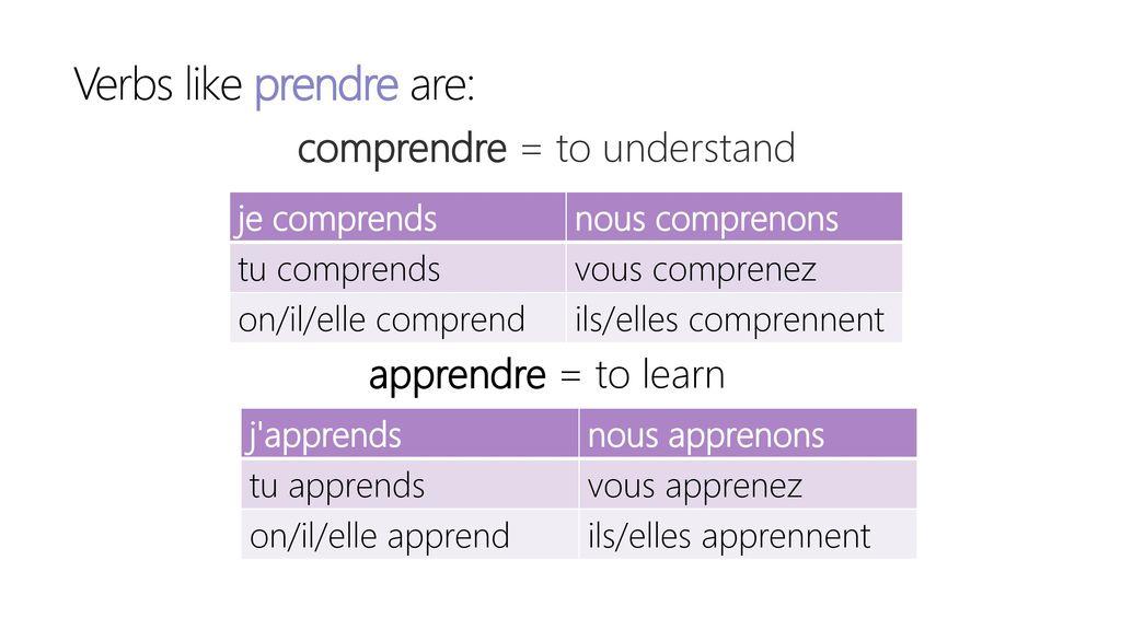 Les Verbes Prendre Apprendre Et Comprendre Au Present Ppt Telecharger