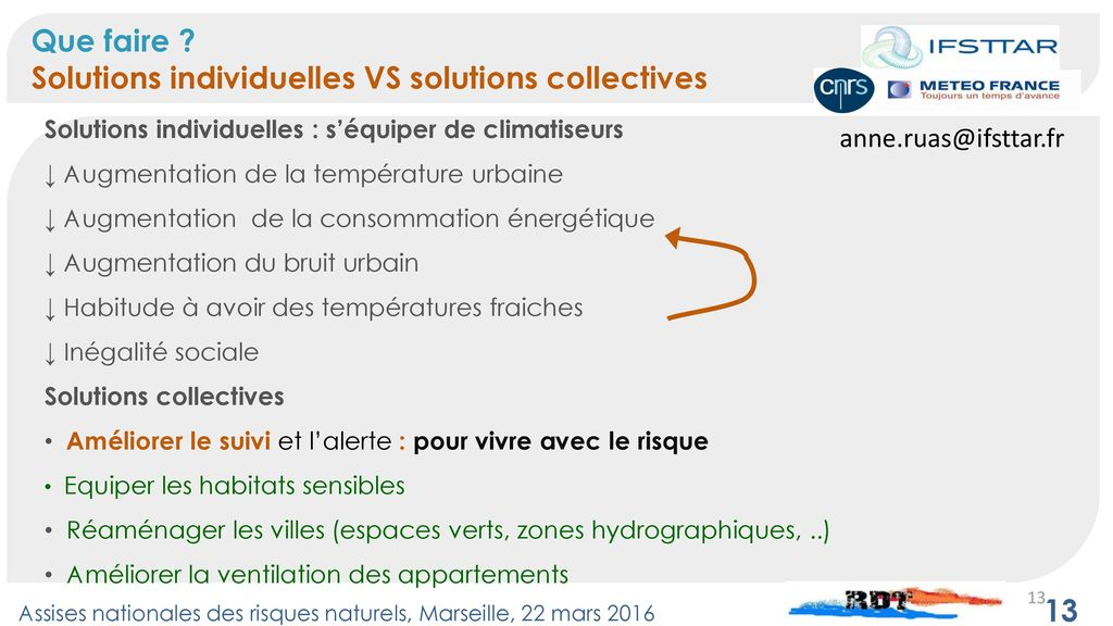 Que faire Solutions individuelles VS solutions collectives