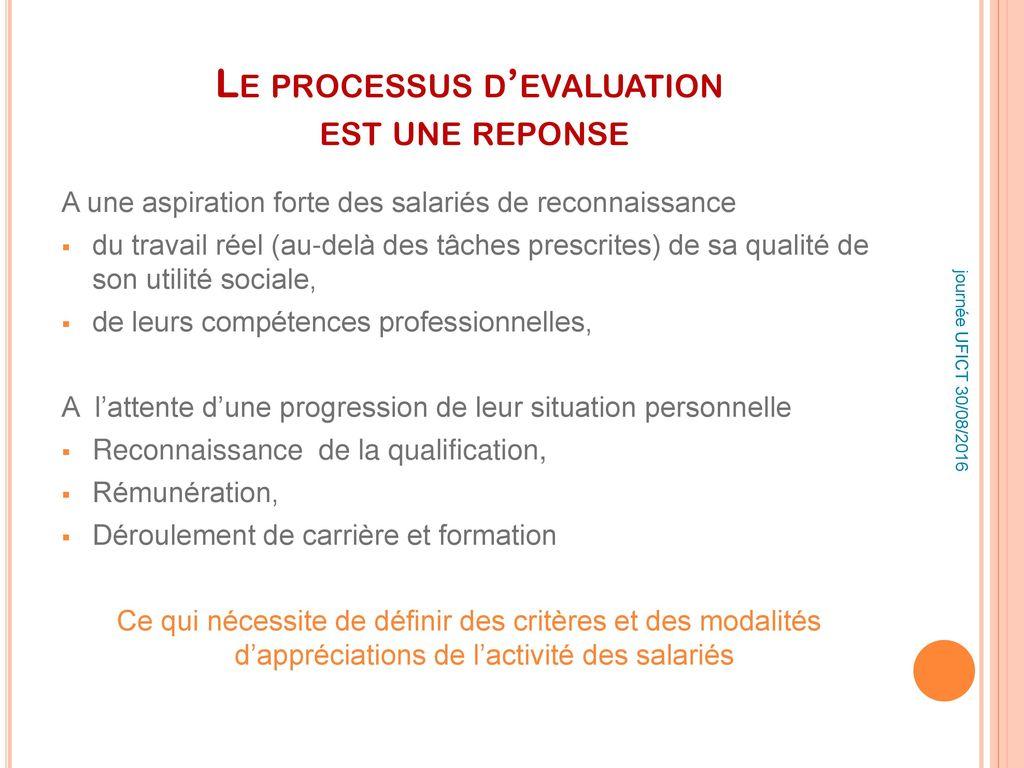 Evaluation Entretien Annuel Entretien Professionnel Ppt Telecharger
