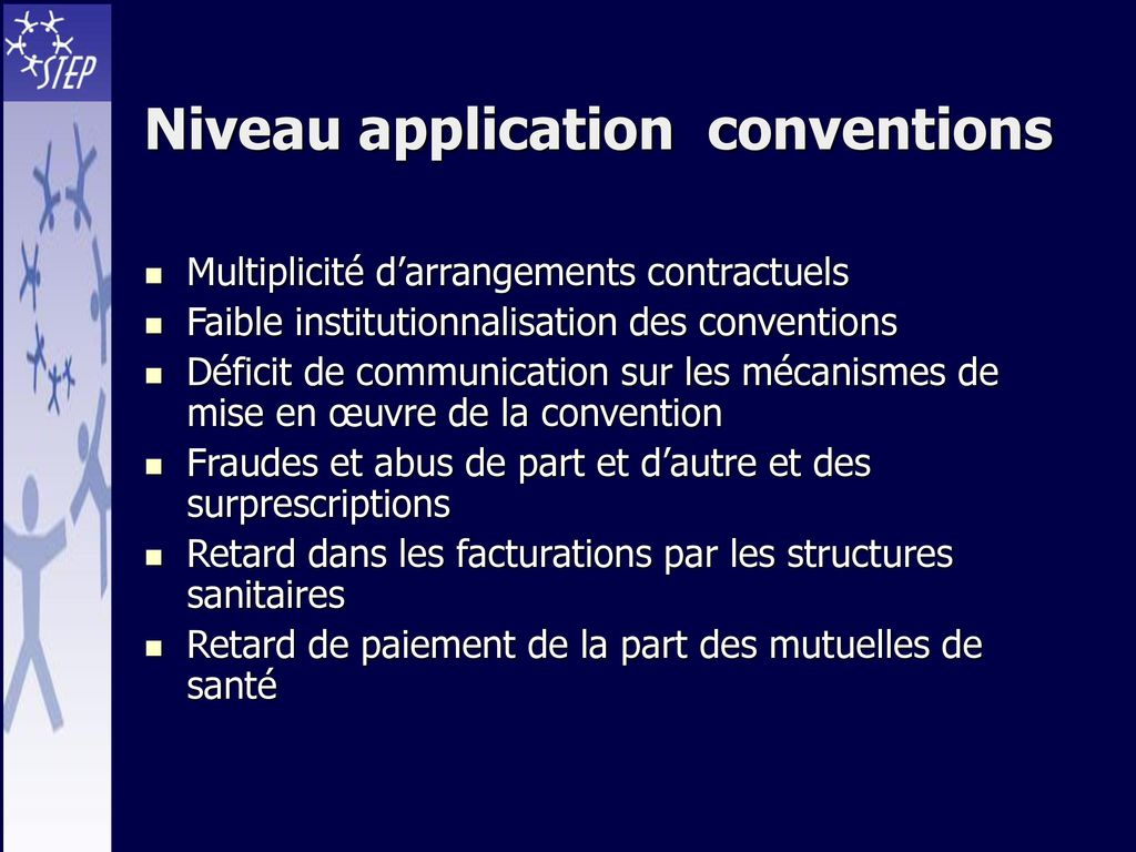 Niveau application conventions