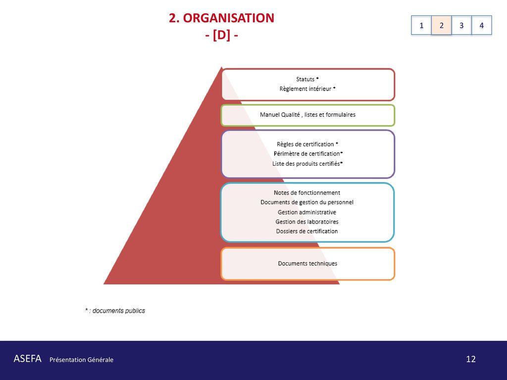 nous connaître organisation processus de certification - ppt télécharger
