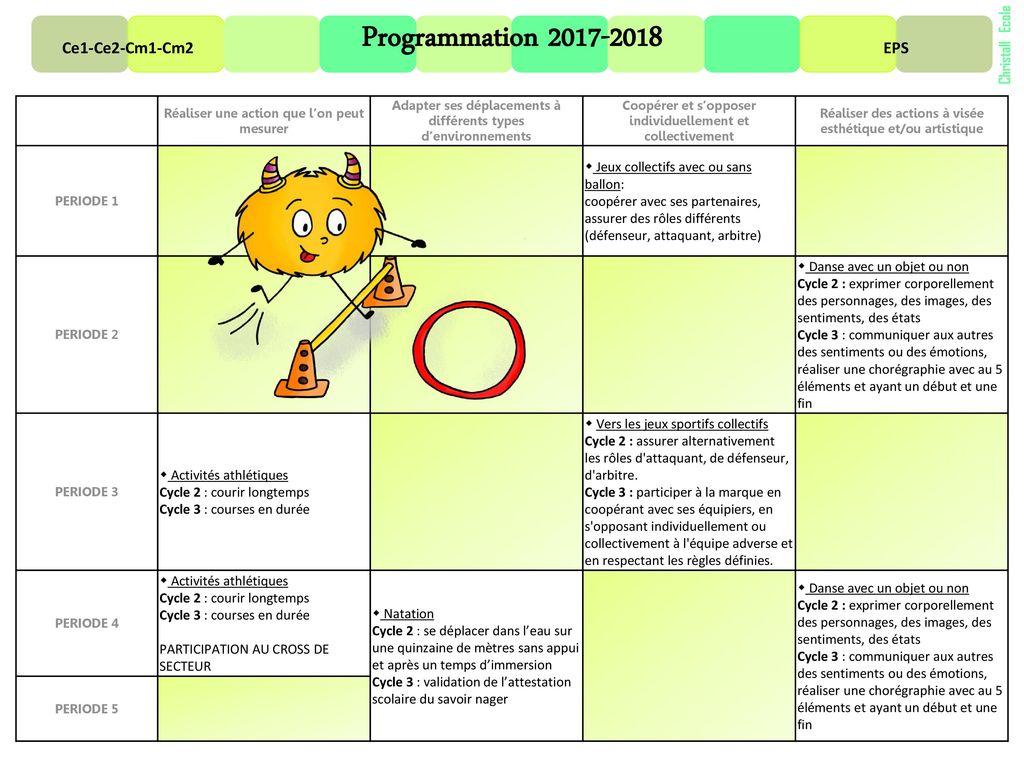 Programmation Ce1 Ce2 Cm1 Cm2 Eps Christall Ecole Ppt Télécharger