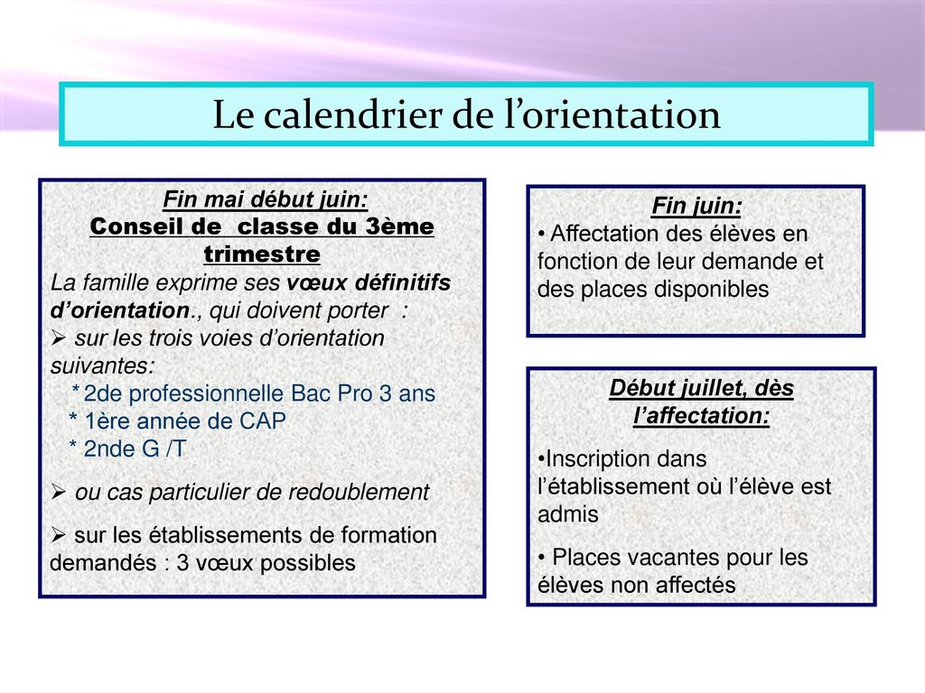 Le calendrier Attention aux dates d'inscription en établissement…