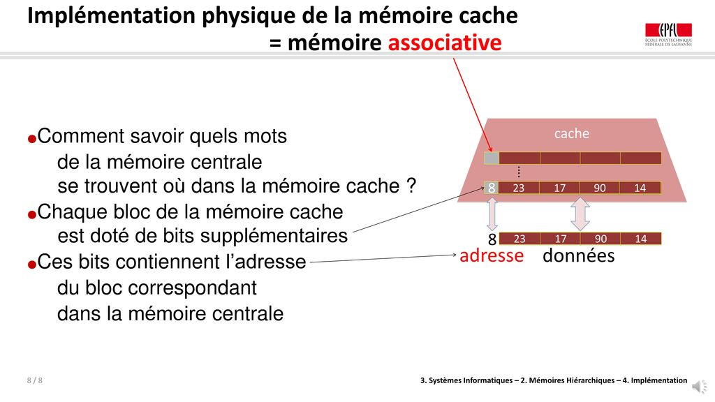 Implémentation physique de la mémoire cache = mémoire associative