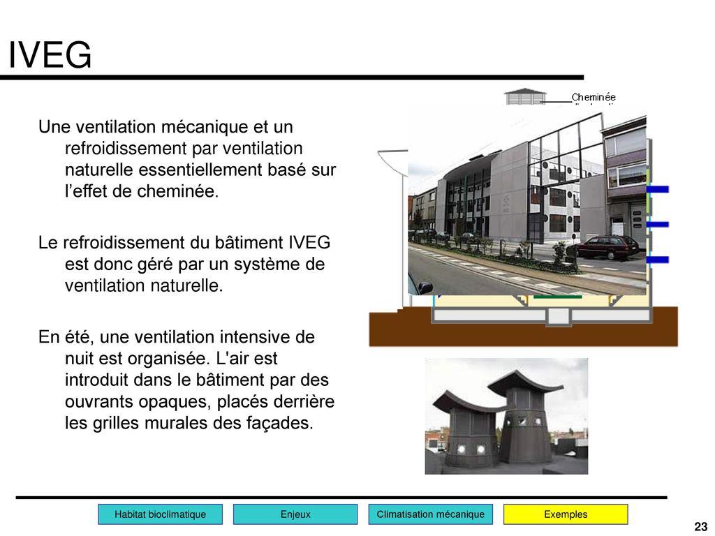 L Habitat Bioclimatique Ppt Telecharger