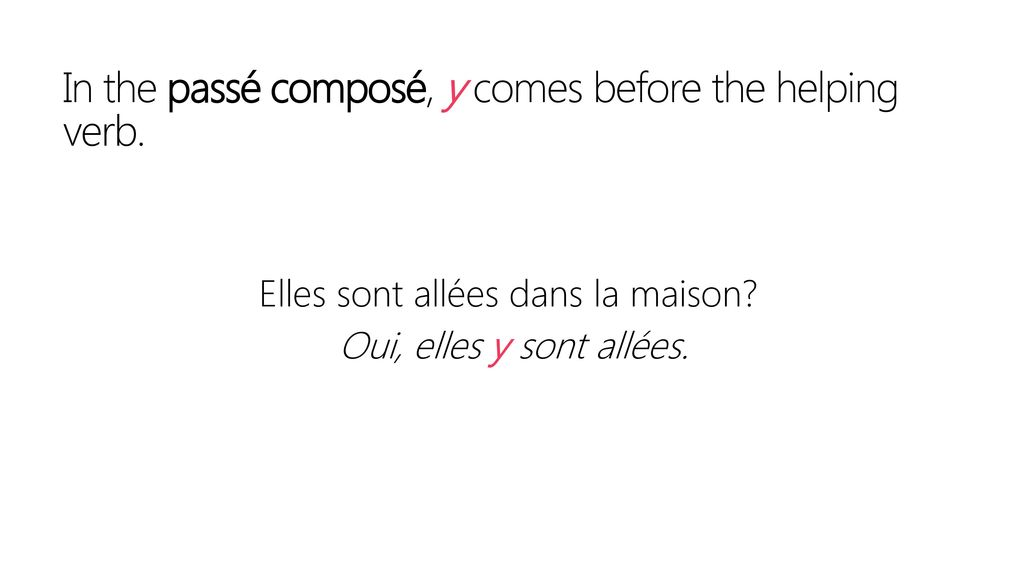 In the passé composé, y comes before the helping verb.