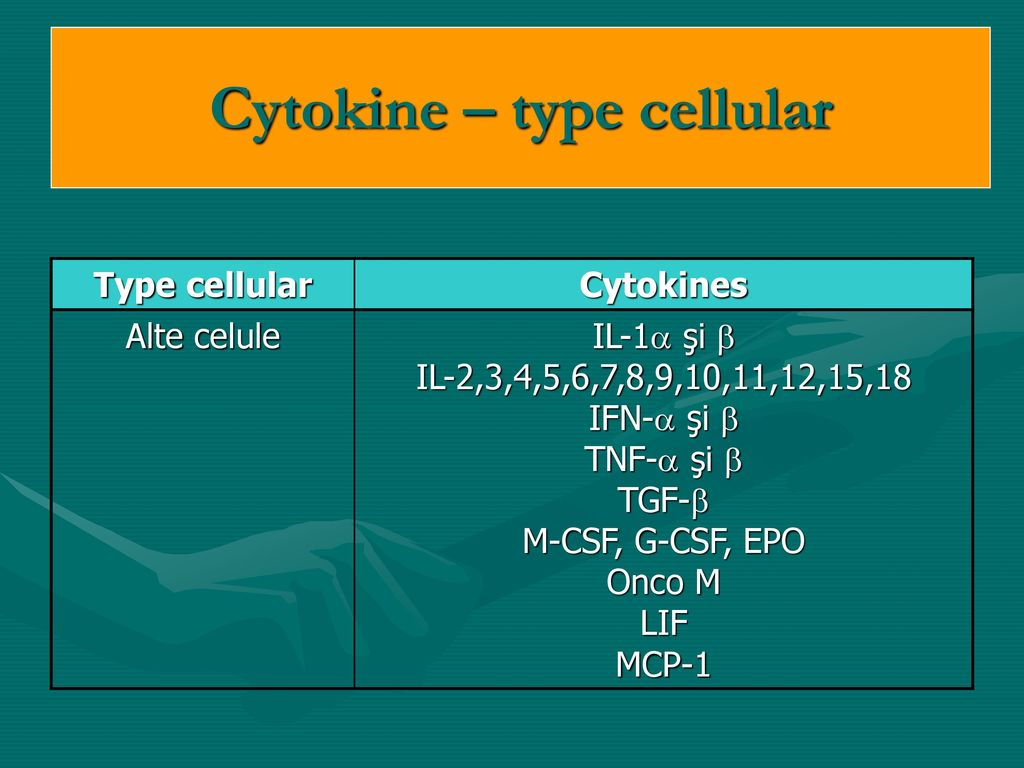 Cytokine – type cellular