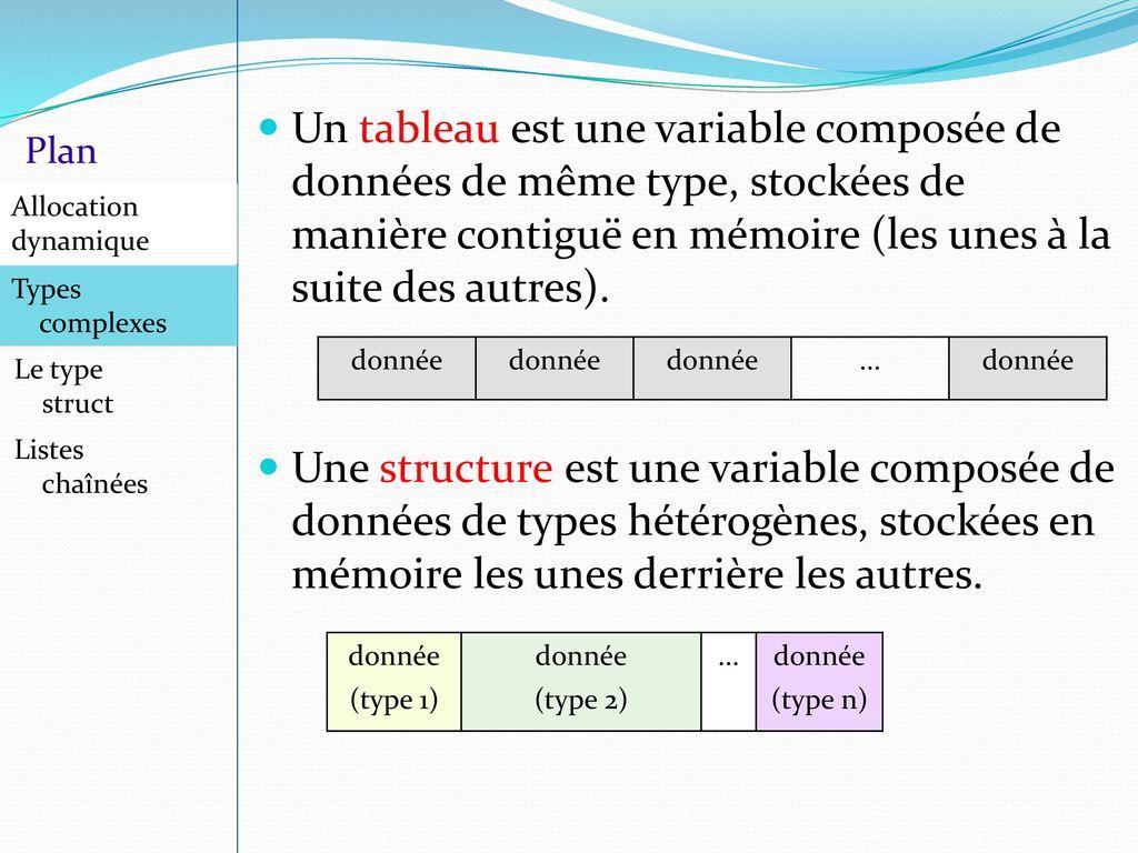 Elements D Informatique Cours11 Allocation Dynamique Listes