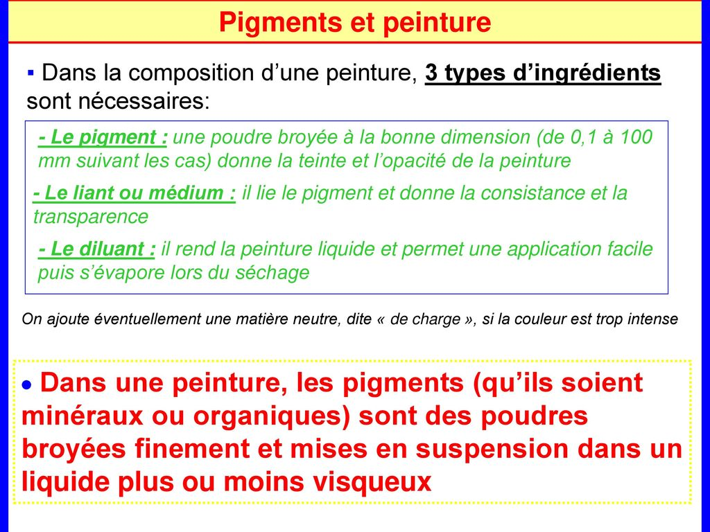 Pigments Et Colorants Ppt Télécharger