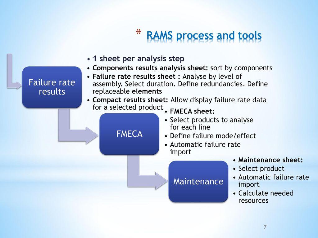 rams activities fmc meeting 05 07 ppt telecharger rams activities fmc meeting 05 07