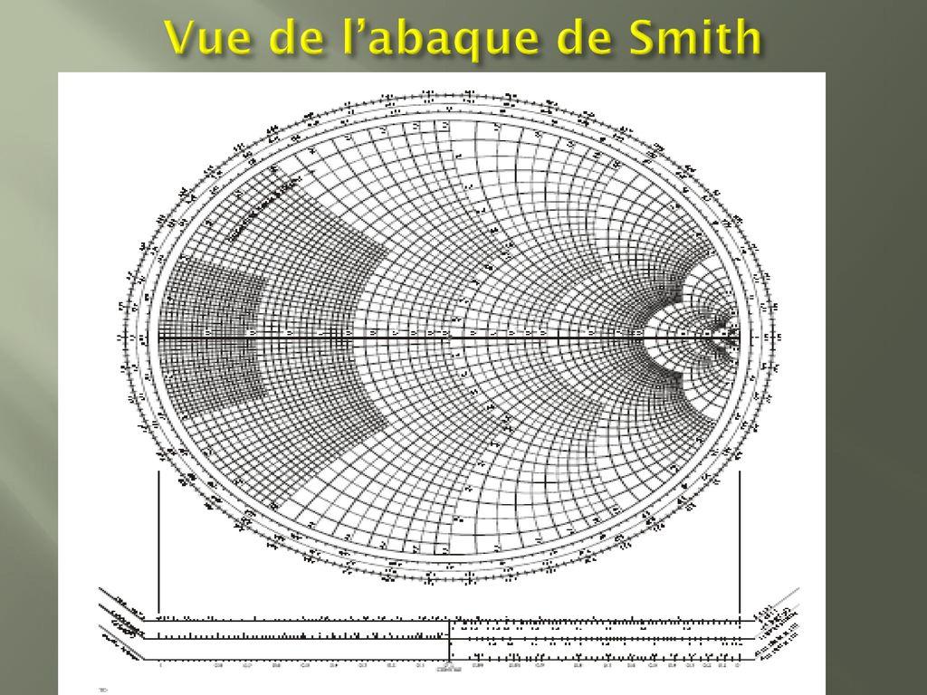 ABAQUE DE SMITH TÉLÉCHARGER