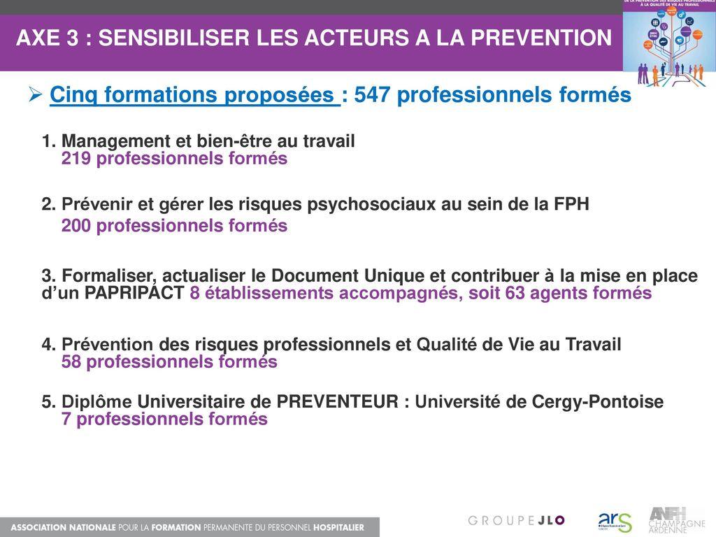 Reseau Des Referents Et Charges De Formation 9 Juin Ppt Telecharger