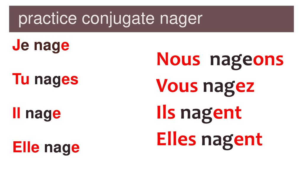 practice conjugate nager
