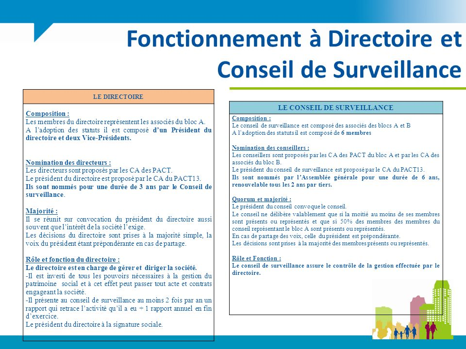 sale online online retailer great deals Société Anonyme à Directoire Et Conseil De Surveillance English