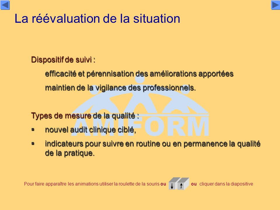 La réévaluation de la situation