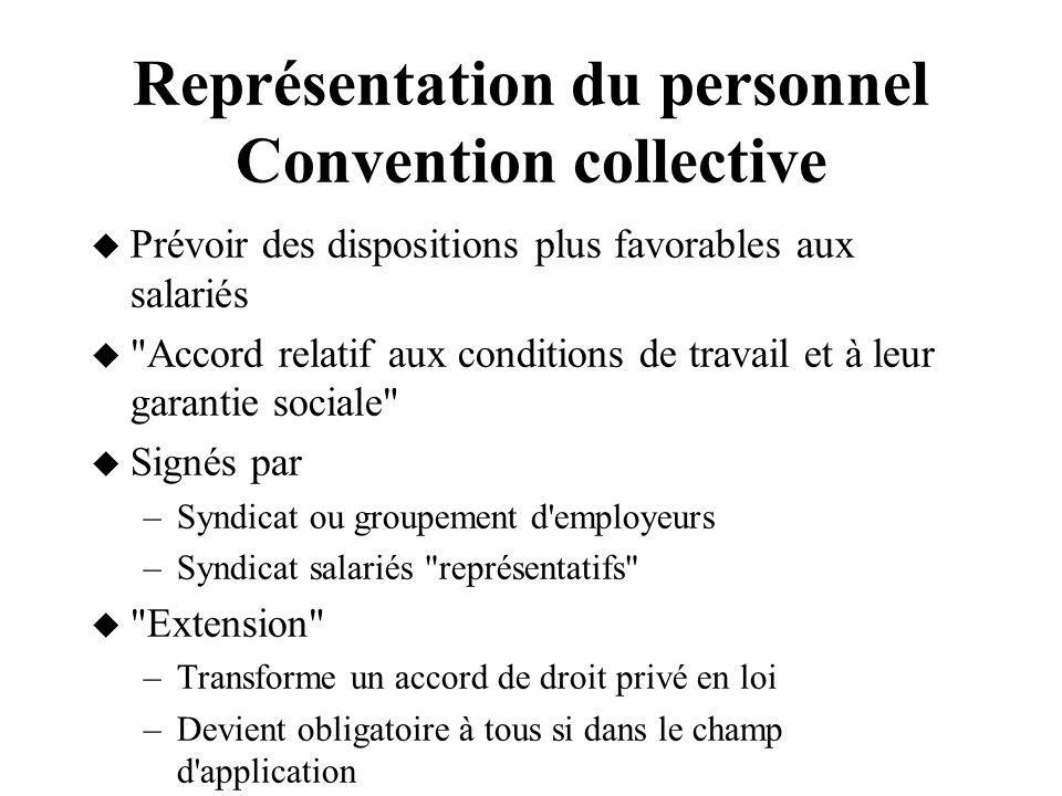 Représentation du personnel Convention collective