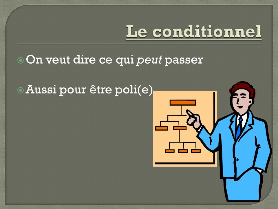 Le conditionnel On veut dire ce qui peut passer