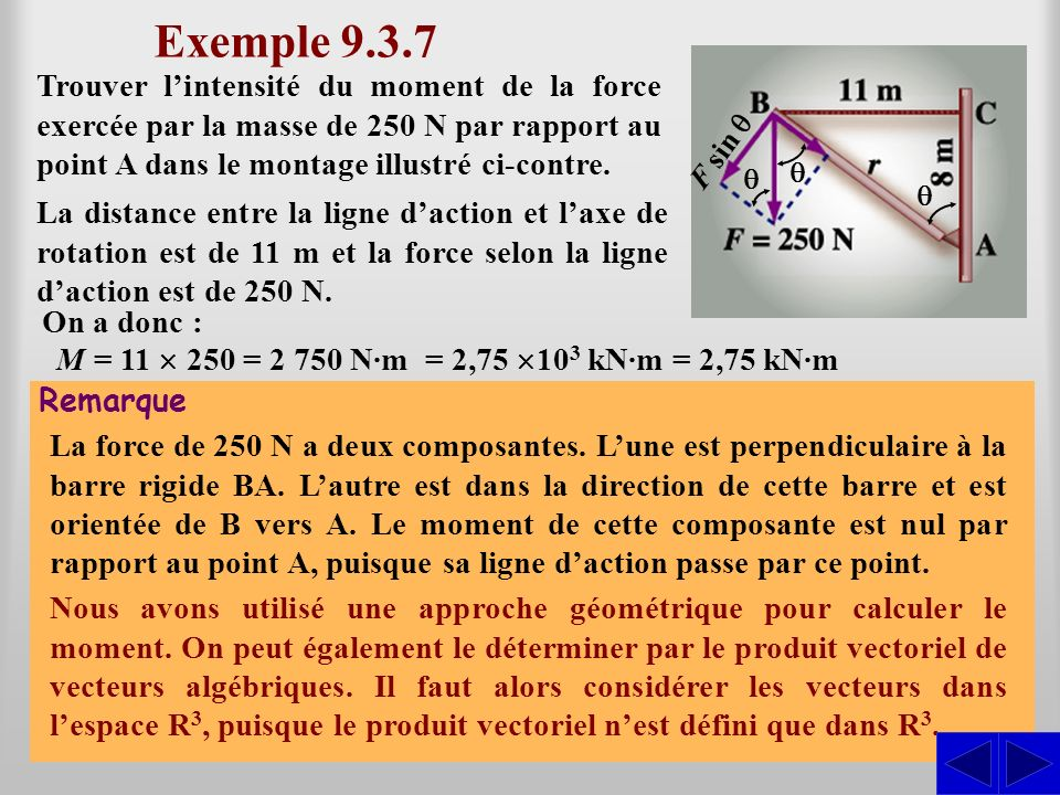Exemple Trouver l'intensité du moment de la force exercée par la masse de 250 N par rapport au point A dans le montage illustré ci-contre.